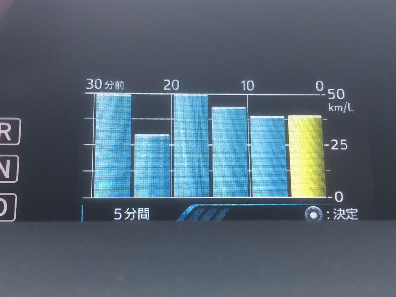 MIRAREED「eco Glider GT+」を取り付けました。
