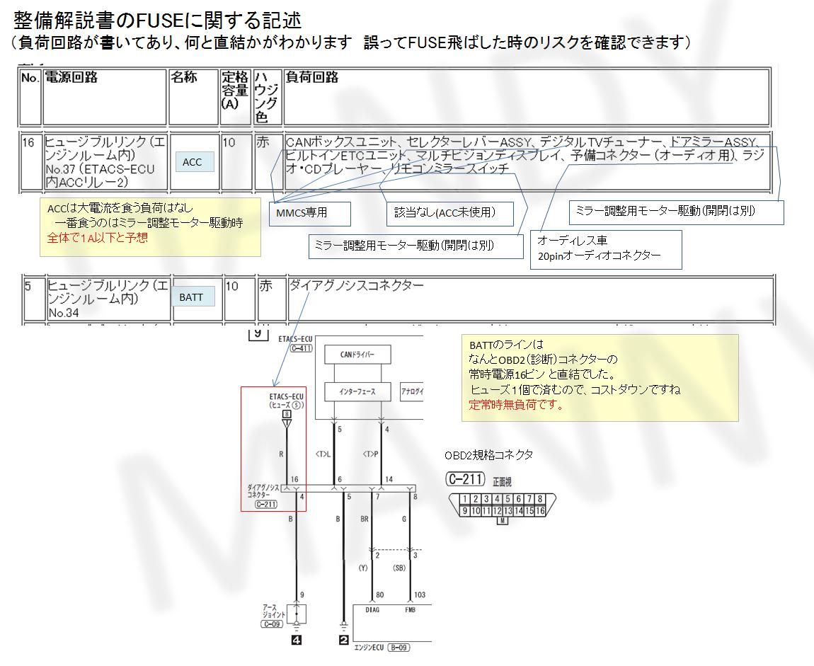 意外と10年間誰も調べてない(^_^;) 定番 電源取出しリードコネクターのETACS電流定格の調査