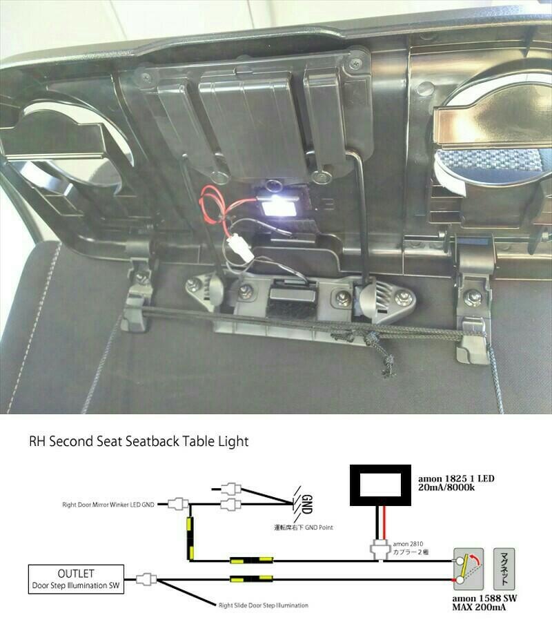 シートバックテーブルライト