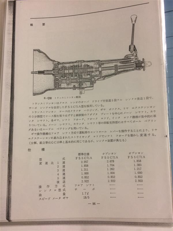 PGC10 ミッションオイル交換