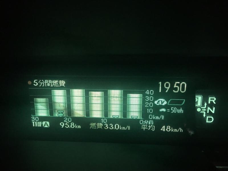 eco Glider GT+ 走行記録 933★峠越え再び+アルミ箔テープトライアル