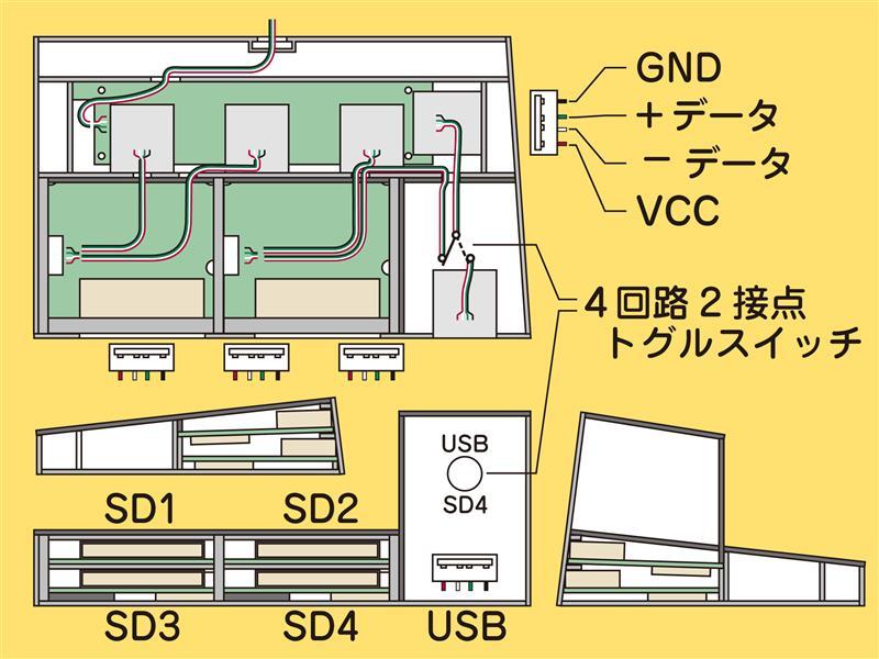 カーステ用SD(HC)カードリーダー4連化+切替てUSB