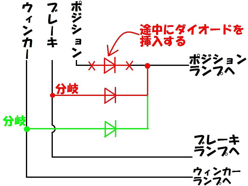http://minkara.carview.co.jp/userid/888421/profile/<br /> たま&てつ さん↑からアイディアを頂き、テールランプの全灯化にチャレンジ。<br /> <br /> 全灯化とは、ポジションランプを消灯している状態でブレーキを踏んだ時に、連動してポジションランプも点灯させる事を言うようです。<br /> <br /> 既製品も出てますね。<br /> でもちょっとお高い↓<br /> http://amzn.to/2nAFZTZ<br /> <br /> そして、今回は既製品には無い機能をプラス。<br /> <br /> そう、ウィンカーにも連動させちゃおうと言う作戦。<br /> <br /> 回路(笑)は図の通りです。<br /> 通常(?)の全灯化のみで、ウィンカー連動が不要な場合は、緑で記載したウィンカーからのダイオードを付けず、ウィンカーは単純にスルーの配線にすればOKです。
