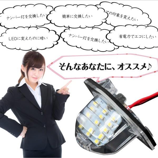 LED ナンバーユニット