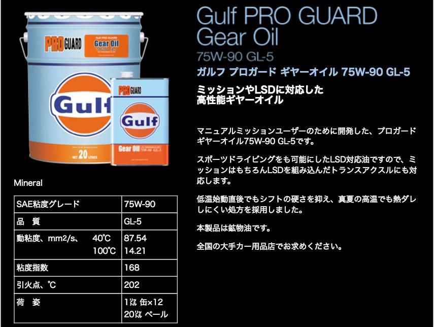 ミッションオイル交換 Gulf PRO GUARD 75w-90 99,307km