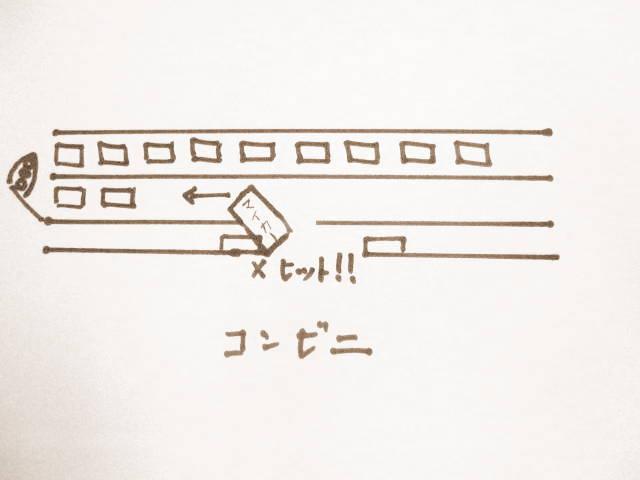 うっかり八兵衛(^^;