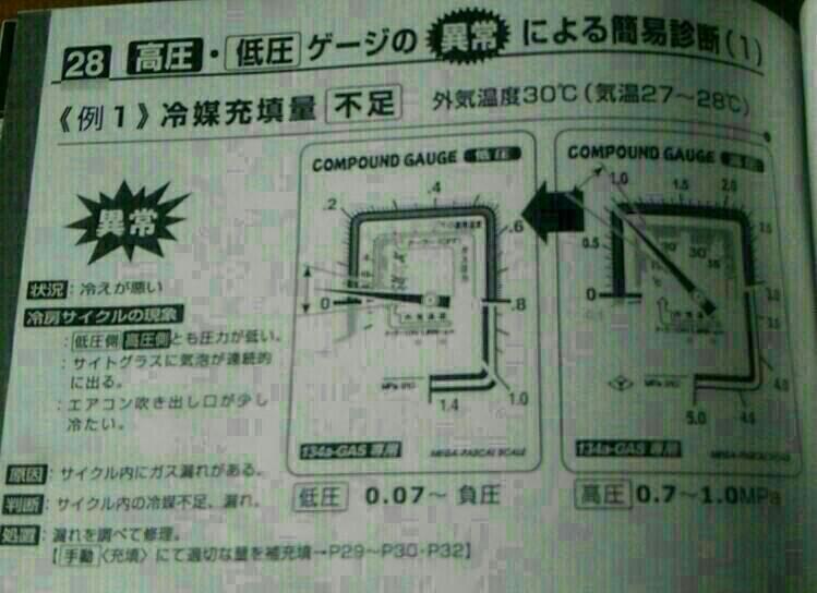 【エアコン不具合探求】エアコンガス・サイクル 編