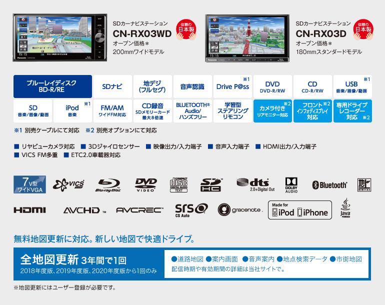 Panasonic ストラ-ダCN-RE03D