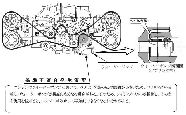 白レガ / ウォーターポンプ 対策品交換 (リコール No.3930) & 助手席エアバッグ機能停止