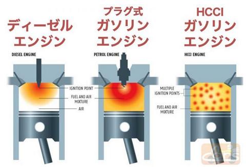 アルミテープは オゾンも マイナスイオンも 無効化する!そして HCCI ロータリーはオゾンパワー