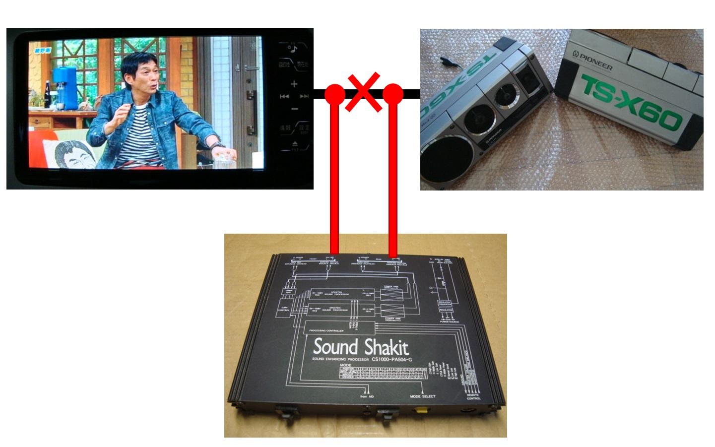 ☆ サウンドシャキット Sound Shakit トヨタ車用ハーネス作製