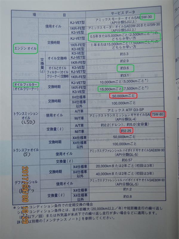 四大油全取っ替え@(4/4)エンジン