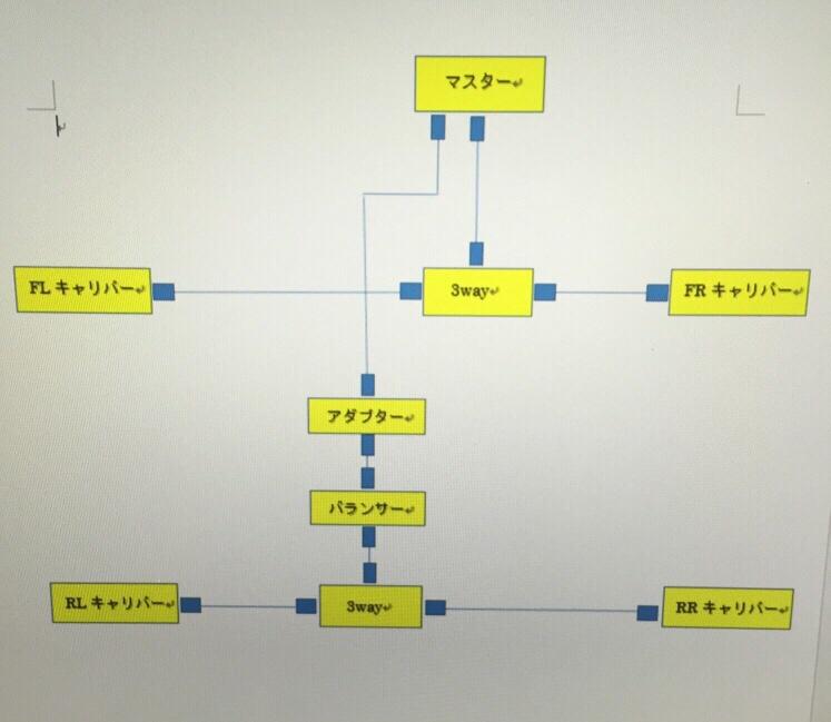 ブレーキ配管製作No1〜ダブルフレアの練習〜