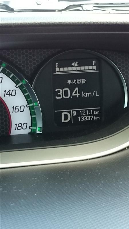 メーター燃費30.4km/l