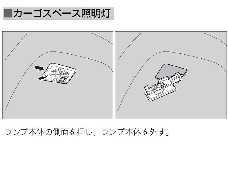 3列目ルームランプのテールゲート連動化