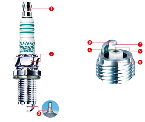スパークプラグ IU24 イリジウムパワー(IRIDIUMU POWER)