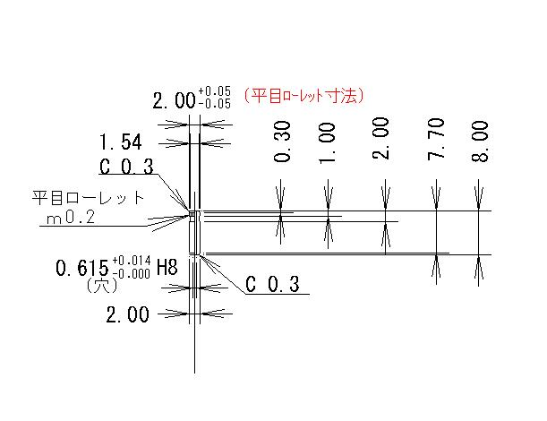 折れたメーター軸の再生(1)