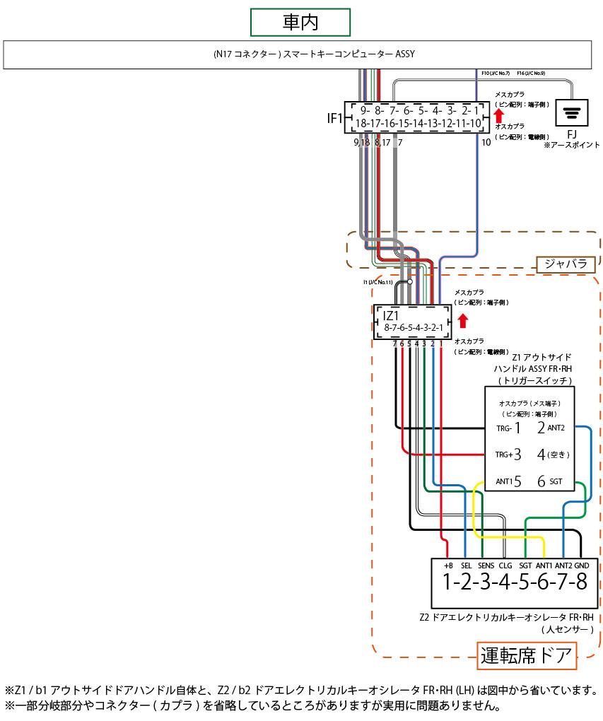 リアドアのスマートエントリー化 その1 - 配線図と配線の概要編