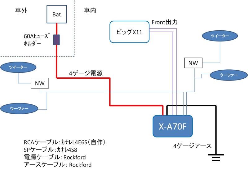 パワーアンプ(X-A70F)取付