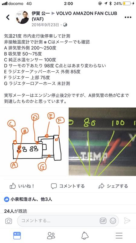 ボルボ アマゾンの水温計は何度を示す。オーバーヒートが心配だけど、実際にエンジン各部は何度か調査