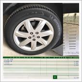 タイヤ交換20,867km