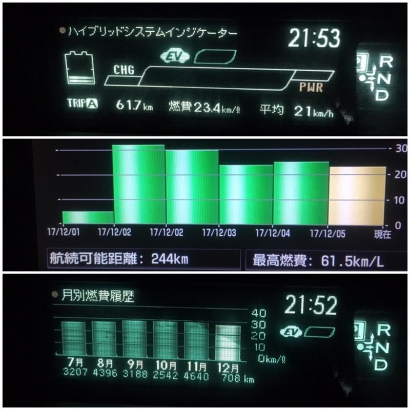 eco Glider GT+ 走行記録 1741★執念の下道走り (笑)