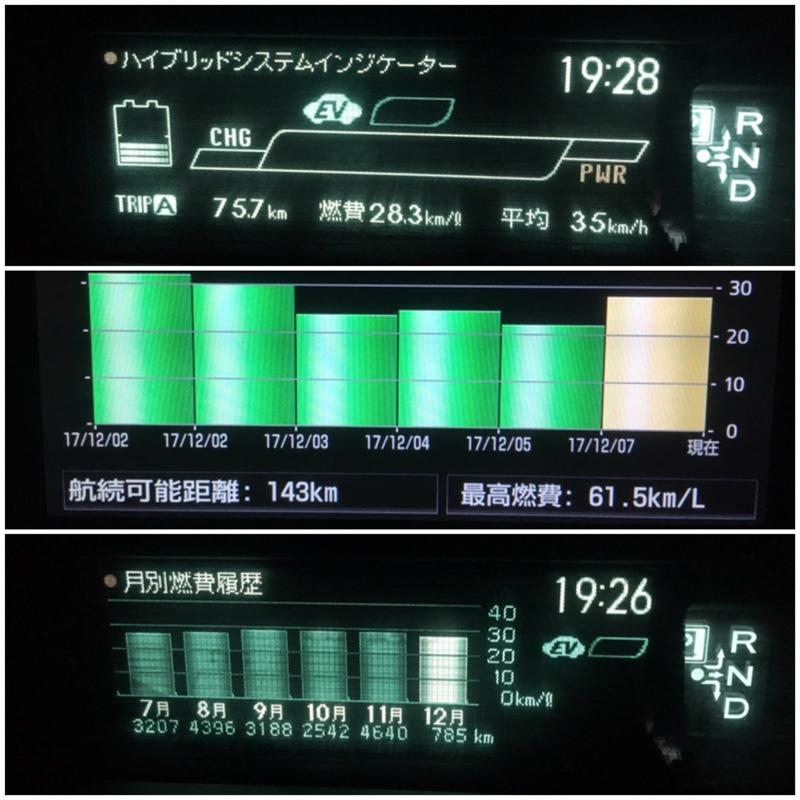 eco Glider GT+ 走行記録 1743★★