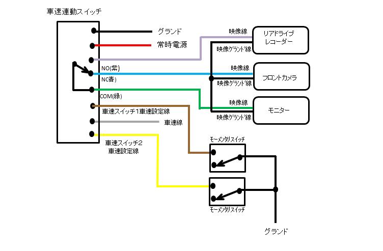 フロントモニター配線変更(No1)