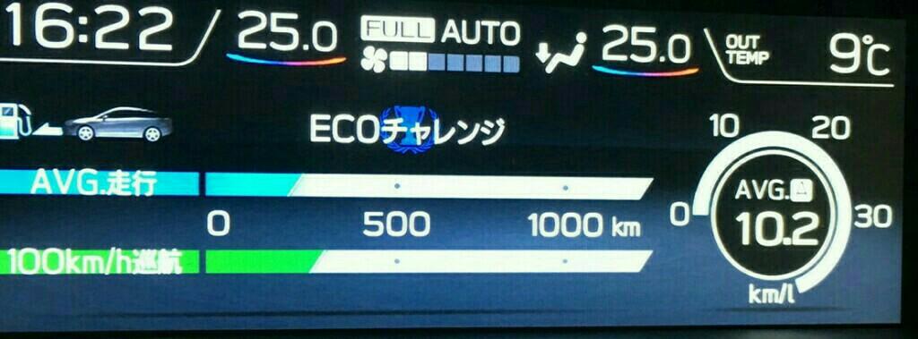 1,000kmまでの慣らし運転