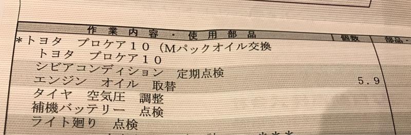 トヨタ プロケア10(Mパックオイル交換)