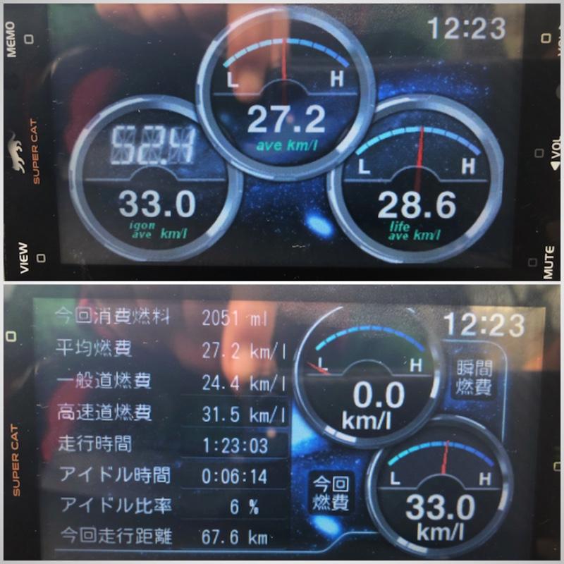 eco Glider GT+ 走行記録 1801★★唐津・往路