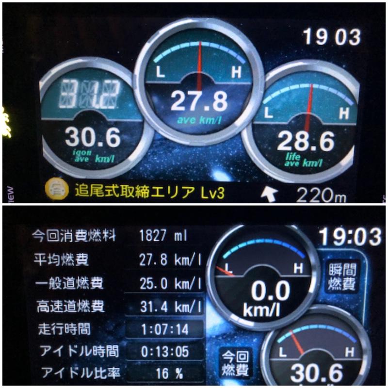 eco Glider GT+ 走行記録 1809★★