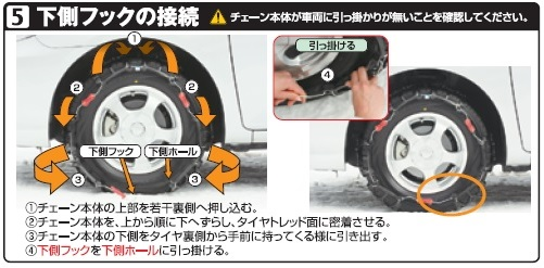 2) ぶきっちょさん、汗と泪のロ-ダウン車チェーン装着(バイアスロン・クイックイージー)