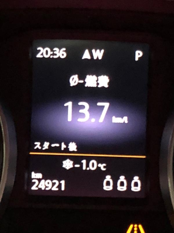 塩カリに耐え切れず極寒の中簡易洗車💦