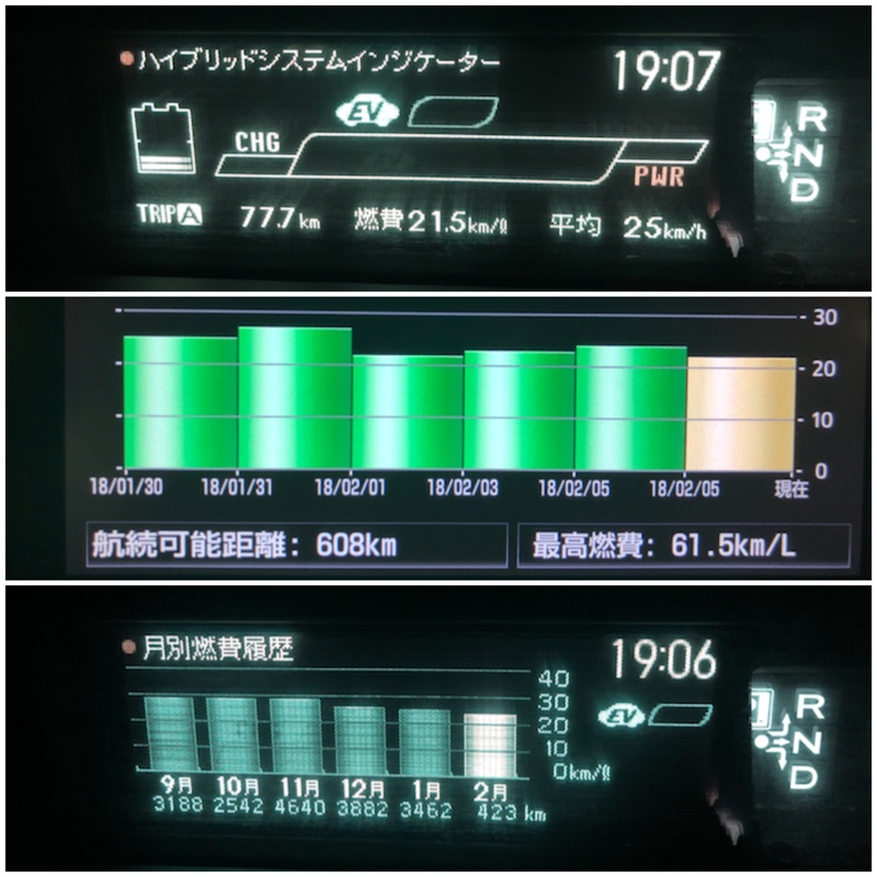 eco Glider GT+ 走行記録 1843★