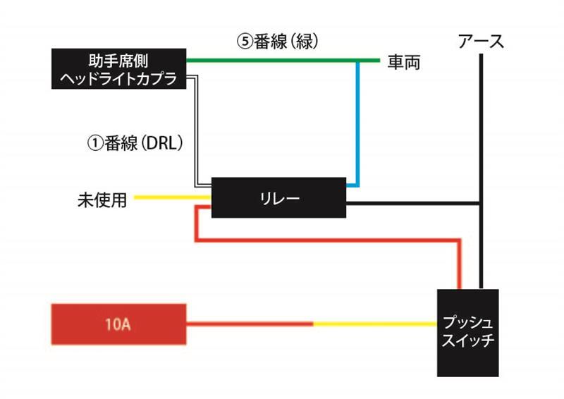 ポジションランプデイライト化(DLR)②