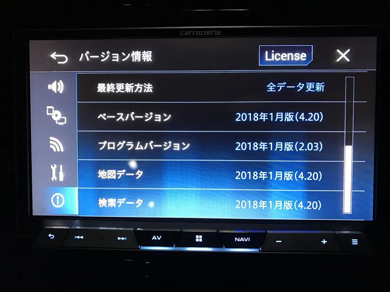 2018年2月度 全データーバージョンアップ