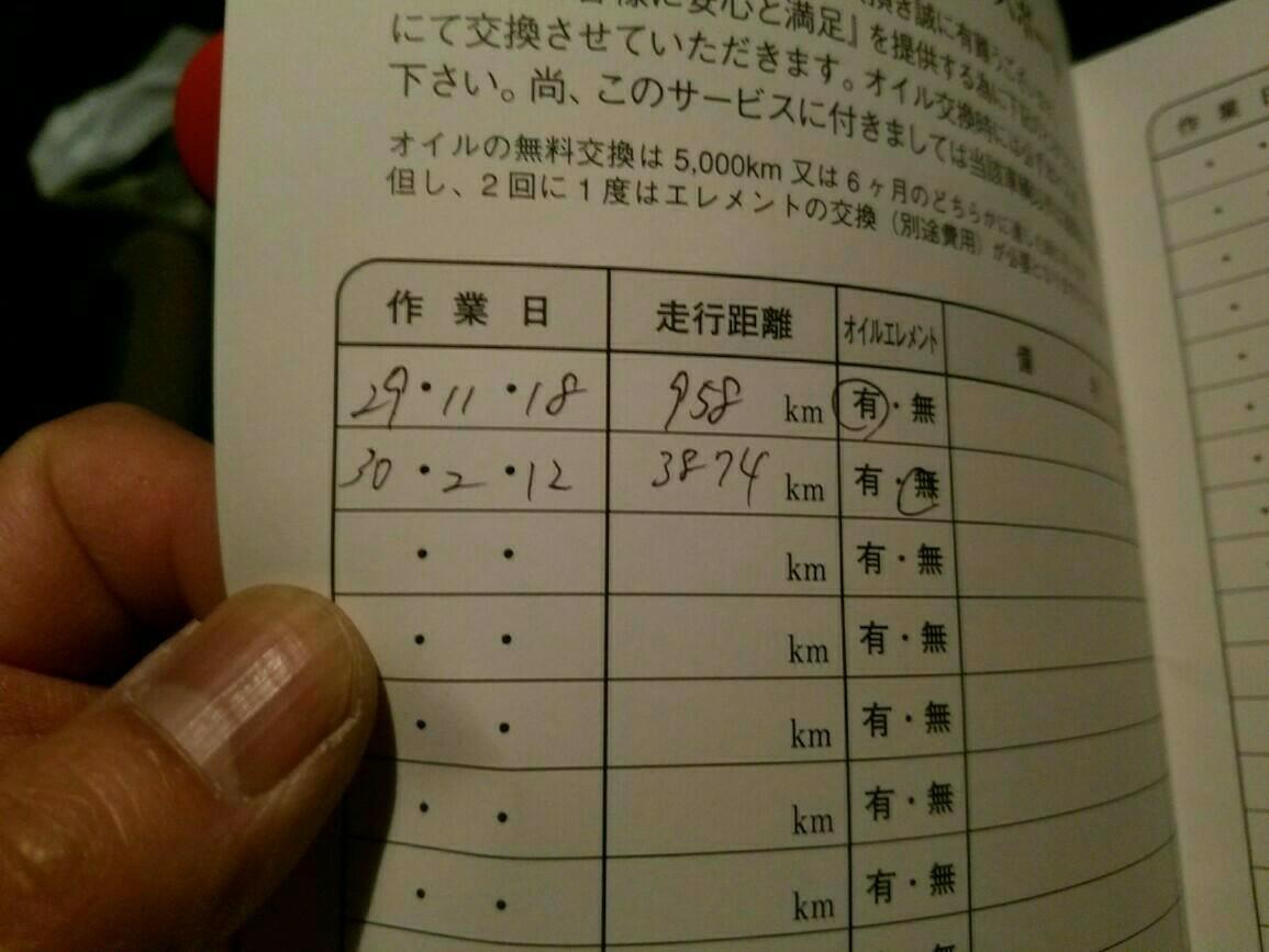 WAKO'Sオイルの相性、イメージは変わるのか?! 総走行距離 3,936km