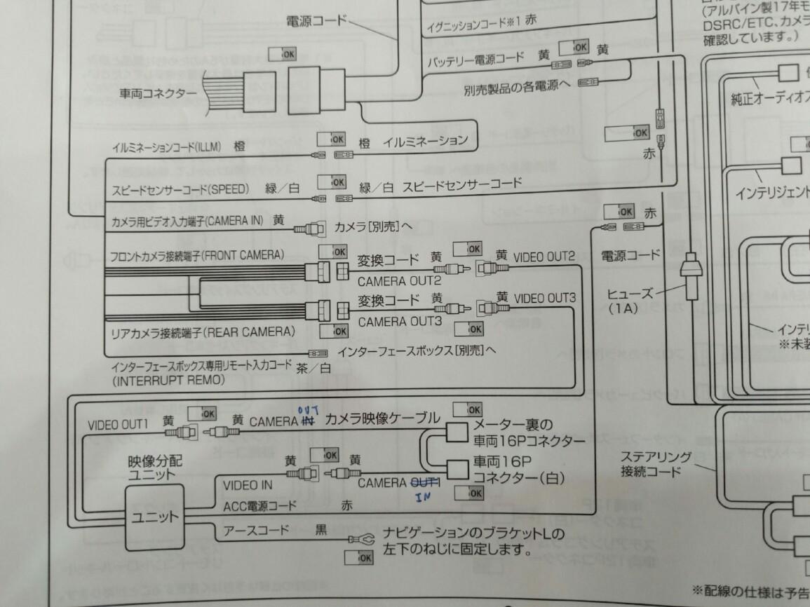 BIG X11(C27)アラウンドビューモニター取付時の注意点