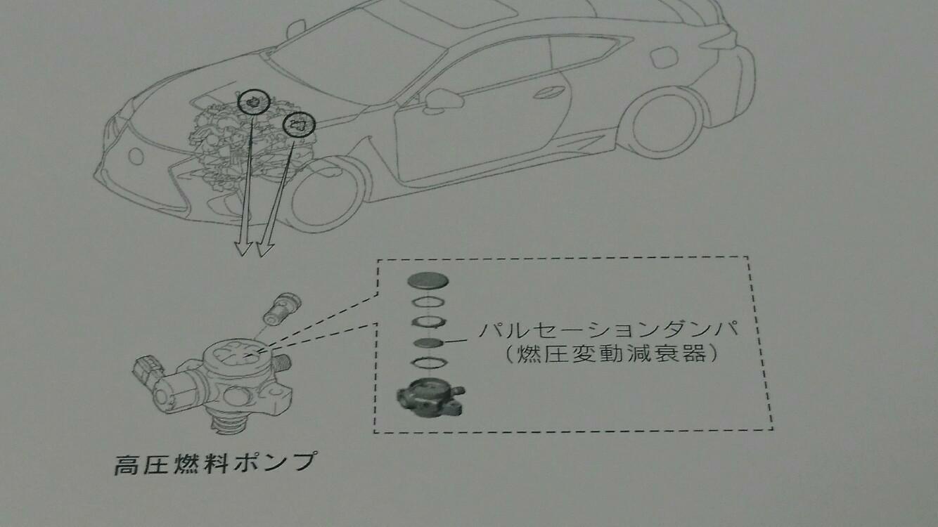 2018.2.14届け出リコール(No.4198)