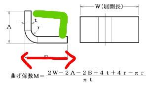 JZA80 スープラ ヒッチメンバー作り