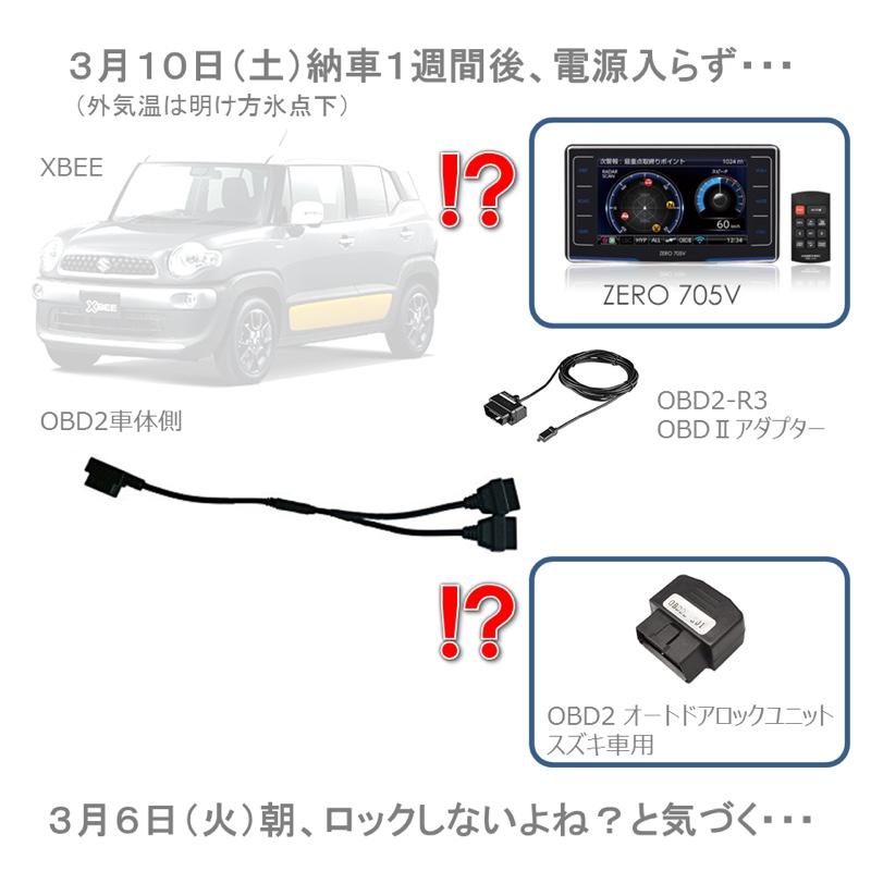 【XBEE】「OBD2 de お手軽接続」ベストマッチならずレポート
