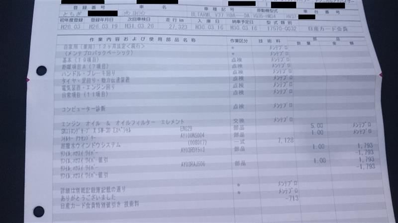 【備忘録】12ヶ月法定点検(4年目)