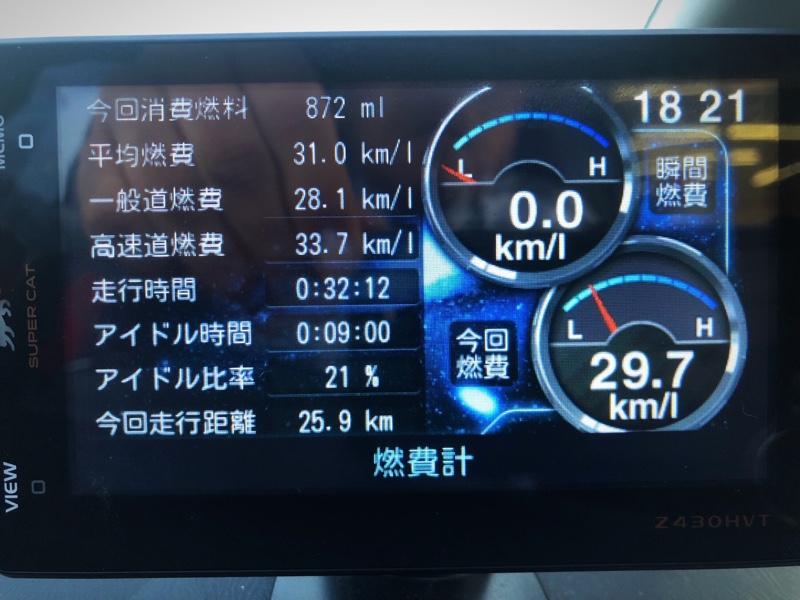 SurLuster LOOPパワーショット投入 2回目【モニターレポート】