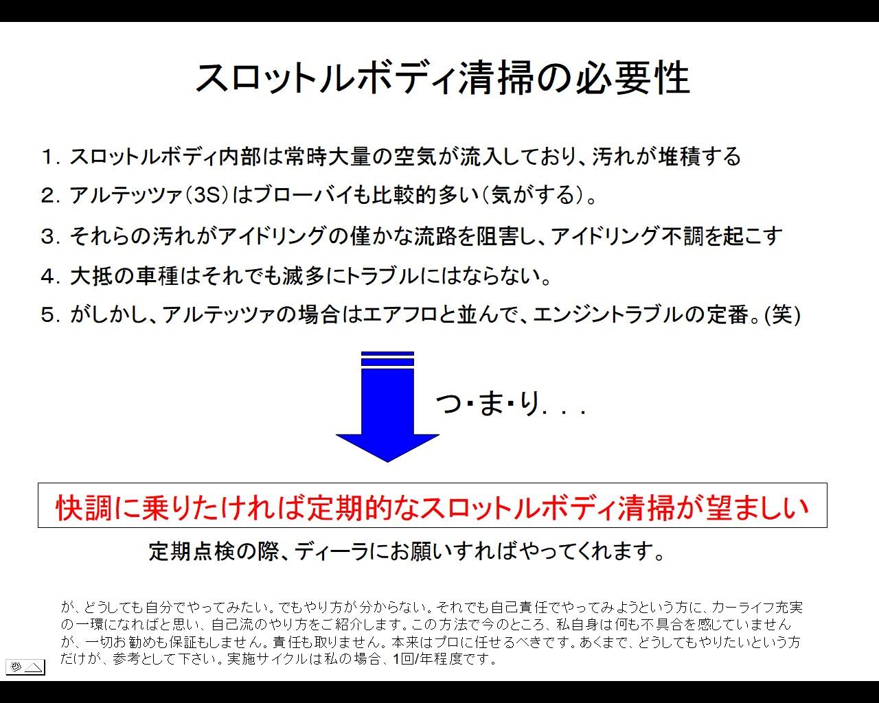 スロットルボディ洗浄(初心者向け解説①)
