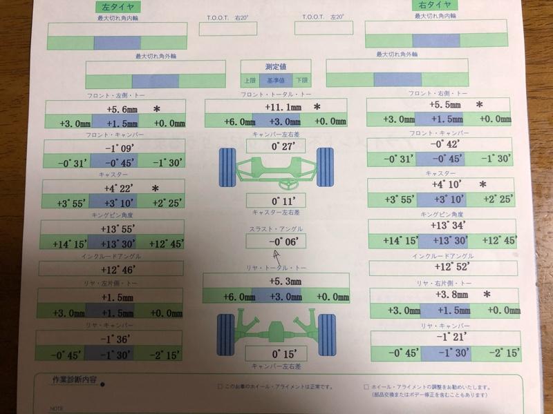 4輪アライメント調整 及び アジャストスタビリンク調整