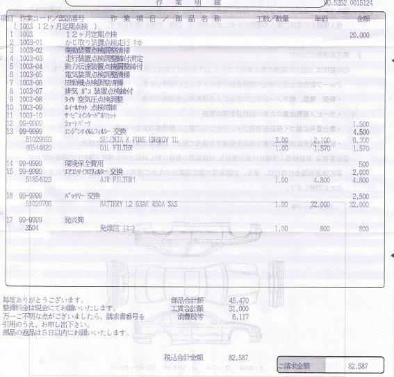 @47,548km バッテリ交換が入ったので総額82,587円と結構な額に。VWだと、無料オイルなどにすれば、バッテリ交換なしで20,000円切るんだけどね。<br /> ・バッテリ交換<br /> ・エンジンオイル/フィルタ交換<br /> ・エアコンフィルタ交換<br /> ・発煙筒交換<br /> ・タイヤ溝:前7.5mm、後7.3mm<br /> ・ブレーキ:前8.1mm、後4.0mm<br /> ・他点検異常なし。<br /> 次回は車検だ。