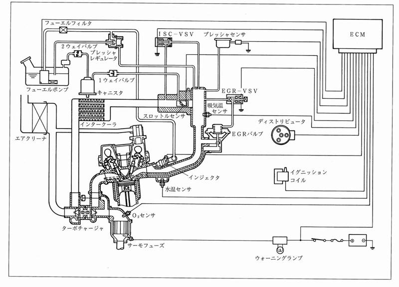 【DIY】燃料フィルター・ホース類交換 走行距離93100km