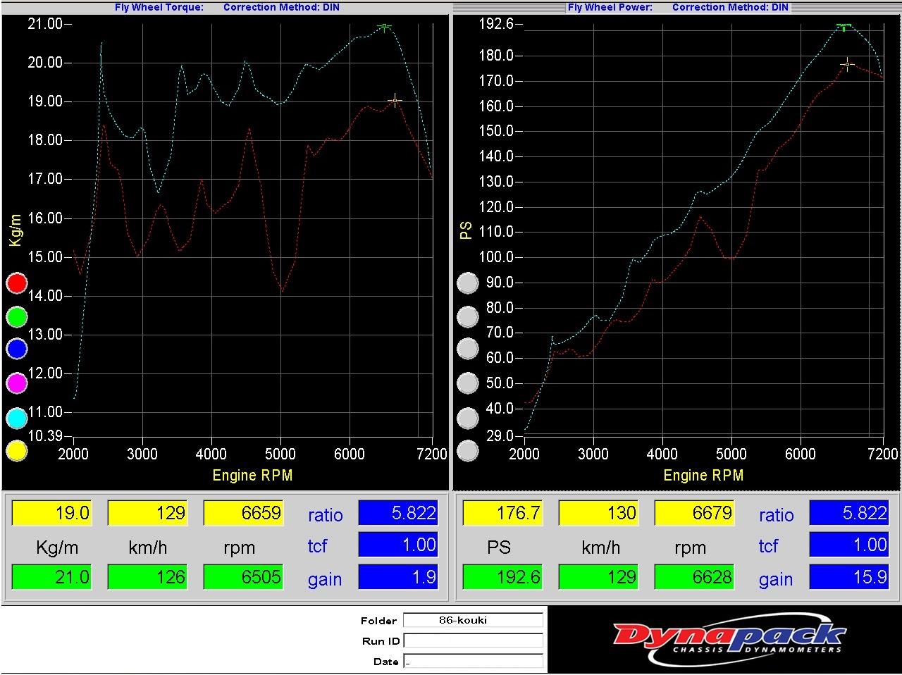 【86前期】RR Performance ECUインストール
