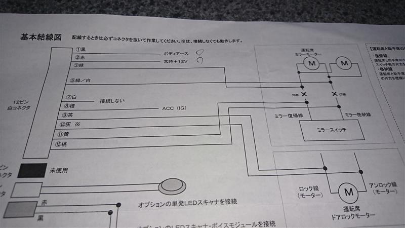 整備1の説明